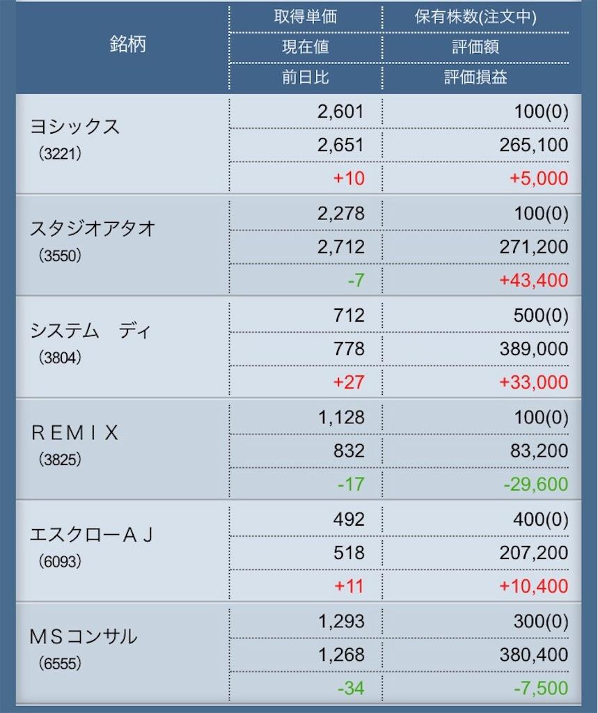 f:id:masaakiogawa0512:20181018222146j:image