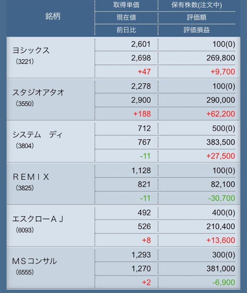 f:id:masaakiogawa0512:20181019171159j:image