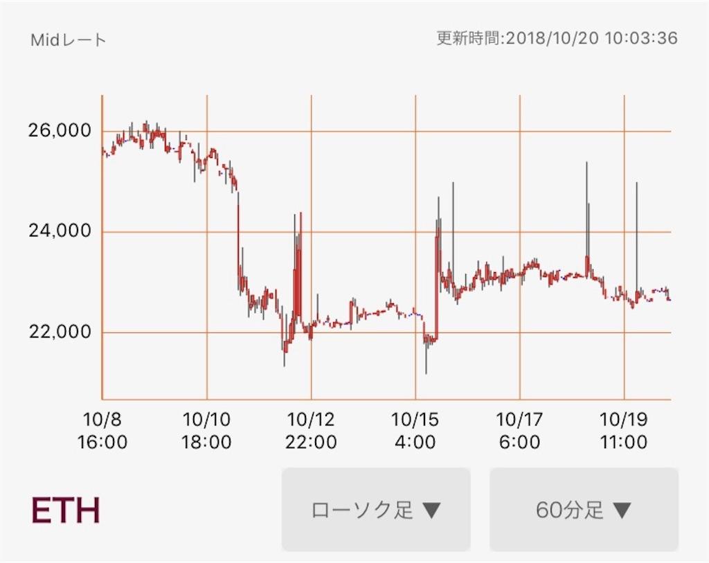 f:id:masaakiogawa0512:20181020124449j:image