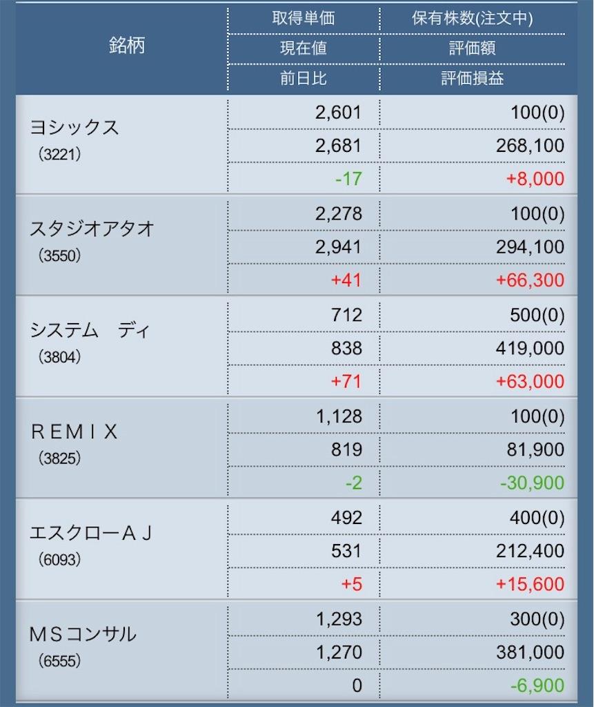 f:id:masaakiogawa0512:20181022173353j:image