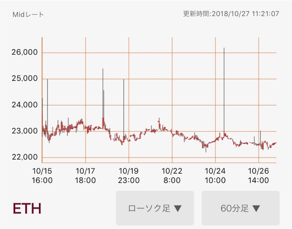 f:id:masaakiogawa0512:20181027213142j:image
