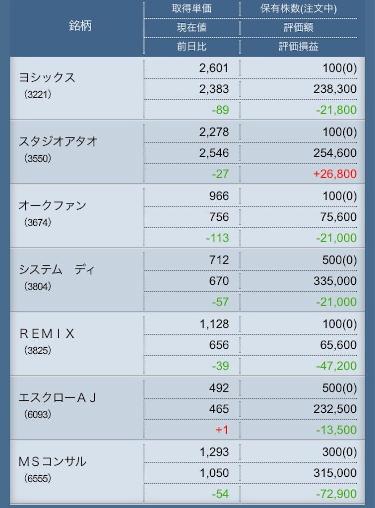 f:id:masaakiogawa0512:20181029172202j:image
