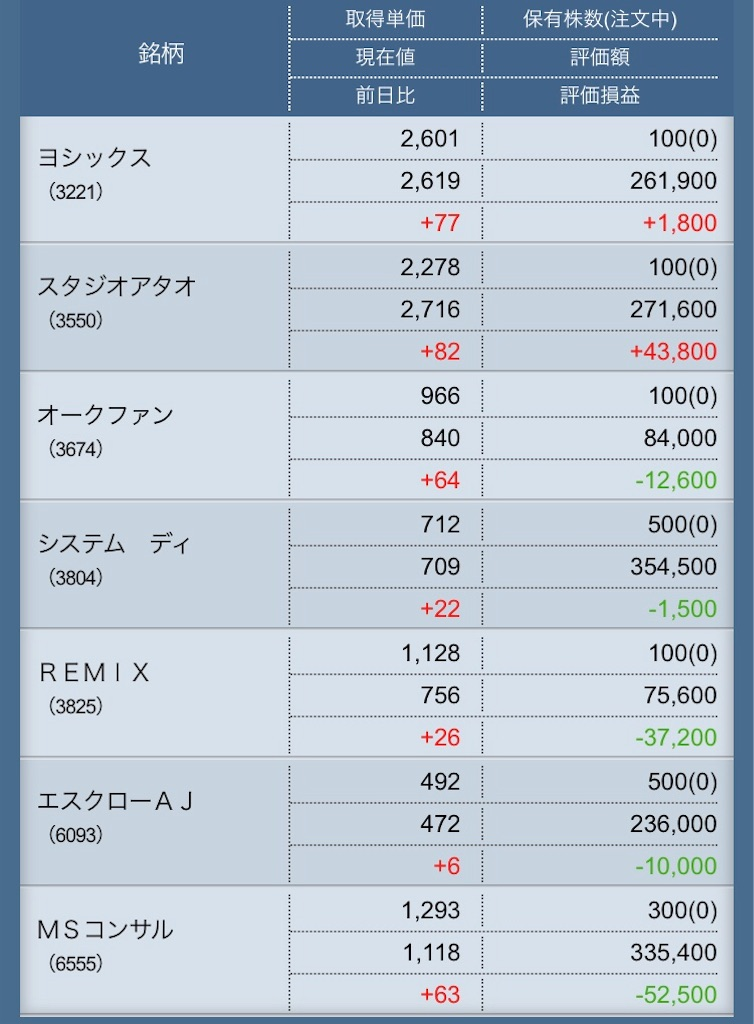f:id:masaakiogawa0512:20181031194154j:image