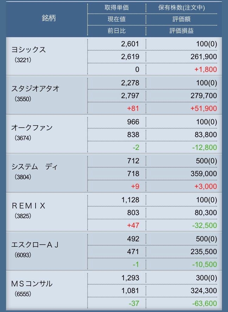 f:id:masaakiogawa0512:20181101195915j:image