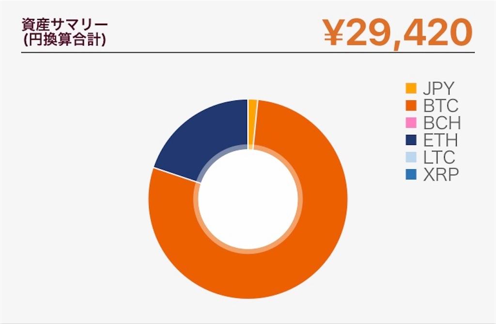 f:id:masaakiogawa0512:20181103135529j:image