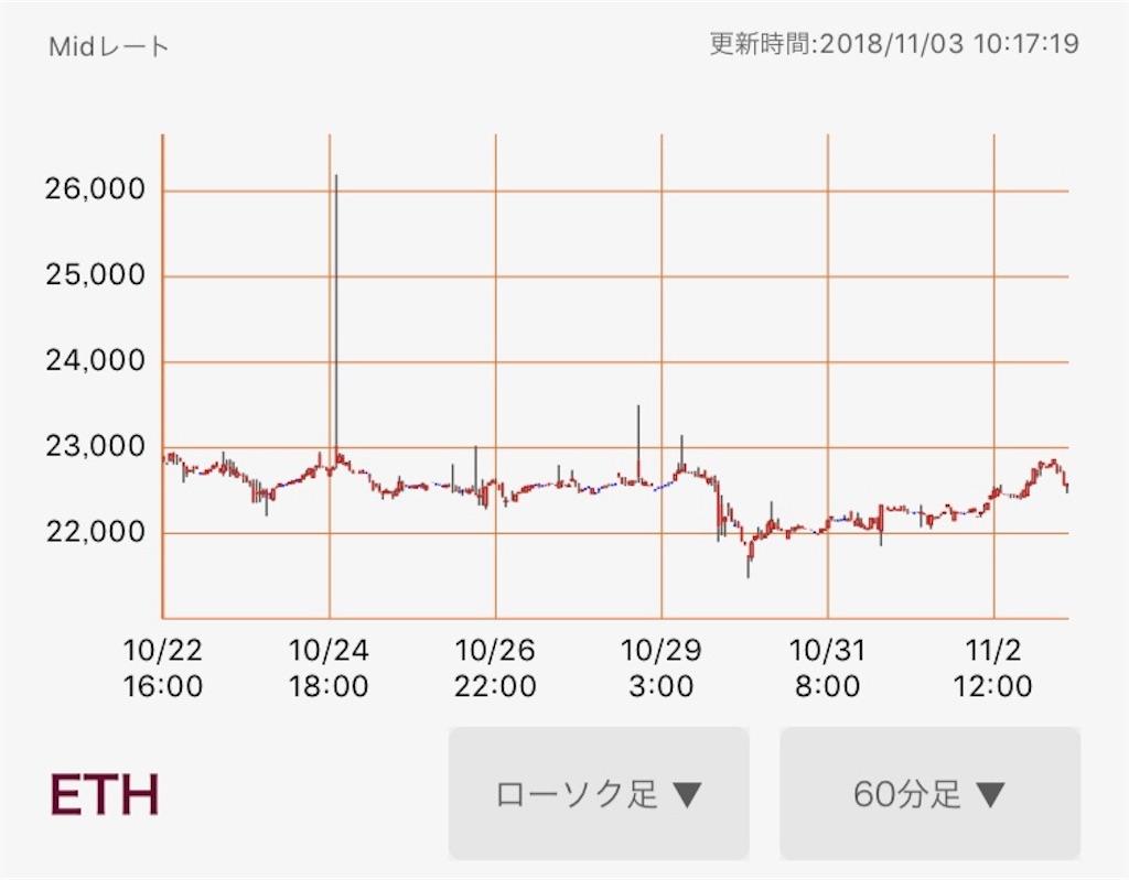 f:id:masaakiogawa0512:20181103135543j:image