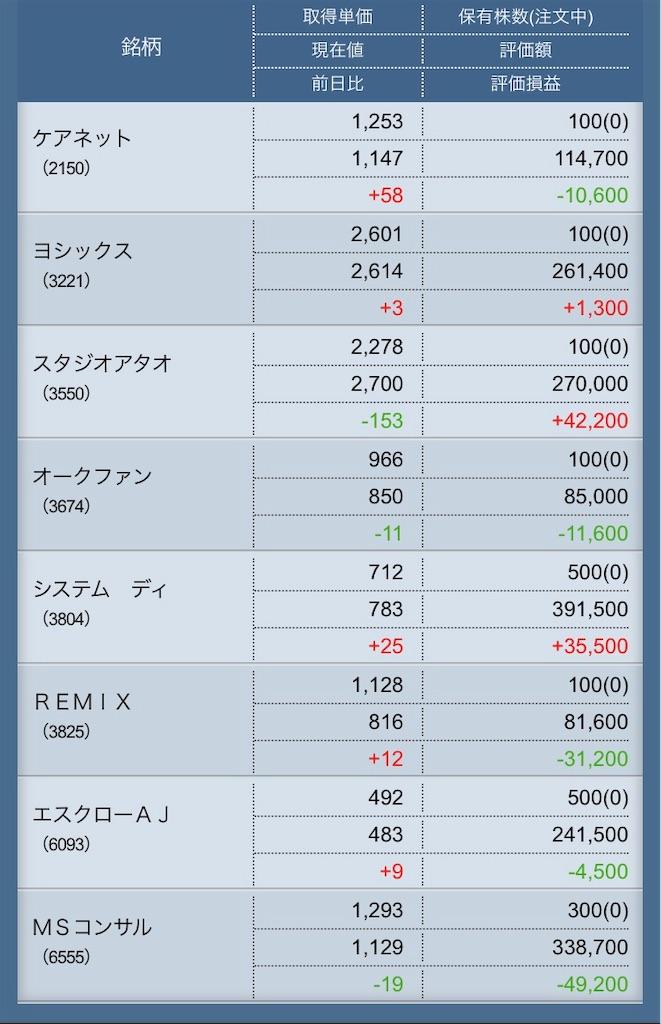 f:id:masaakiogawa0512:20181105180901j:image