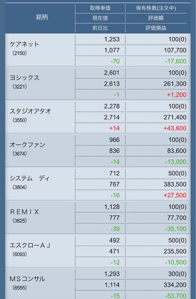 f:id:masaakiogawa0512:20181106184914j:image