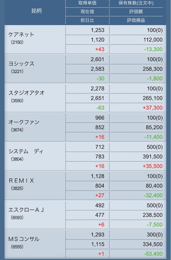 f:id:masaakiogawa0512:20181107195521j:image