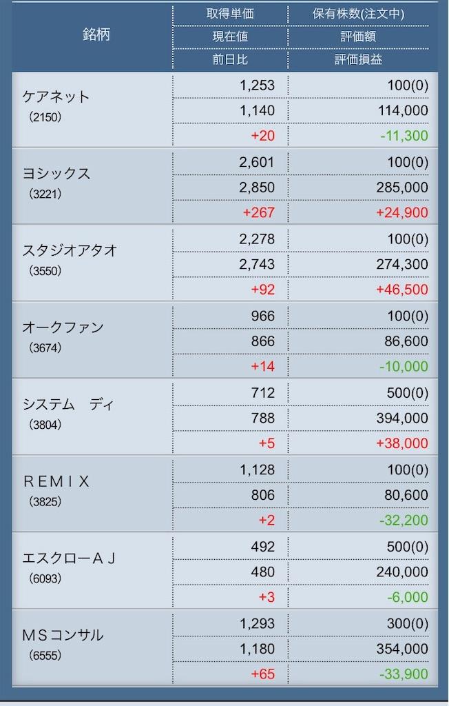 f:id:masaakiogawa0512:20181108215602j:image