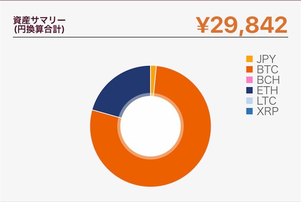 f:id:masaakiogawa0512:20181110115815j:image