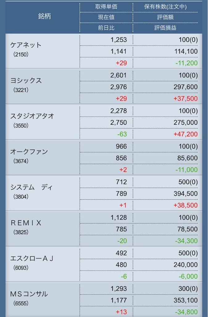 f:id:masaakiogawa0512:20181113184245j:image