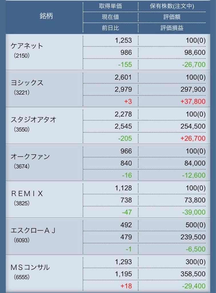 f:id:masaakiogawa0512:20181114232901j:image