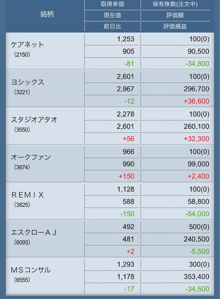 f:id:masaakiogawa0512:20181115215707j:image