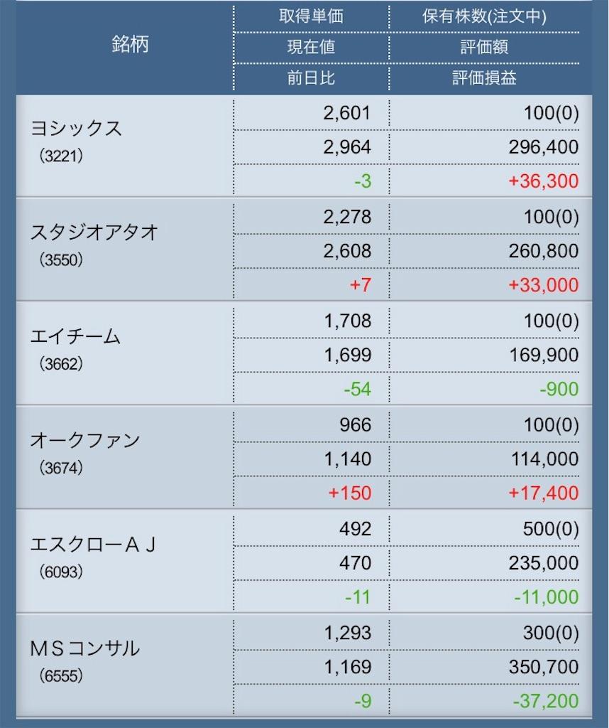 f:id:masaakiogawa0512:20181116232519j:image