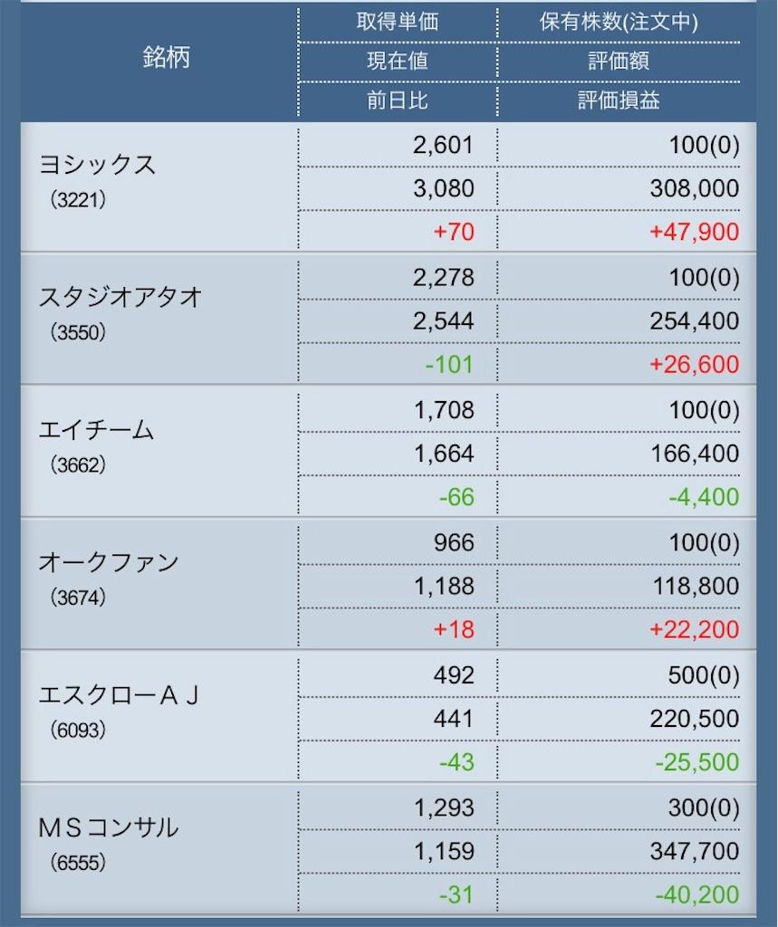 f:id:masaakiogawa0512:20181120214831j:image
