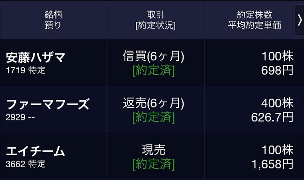 f:id:masaakiogawa0512:20181121230540j:image