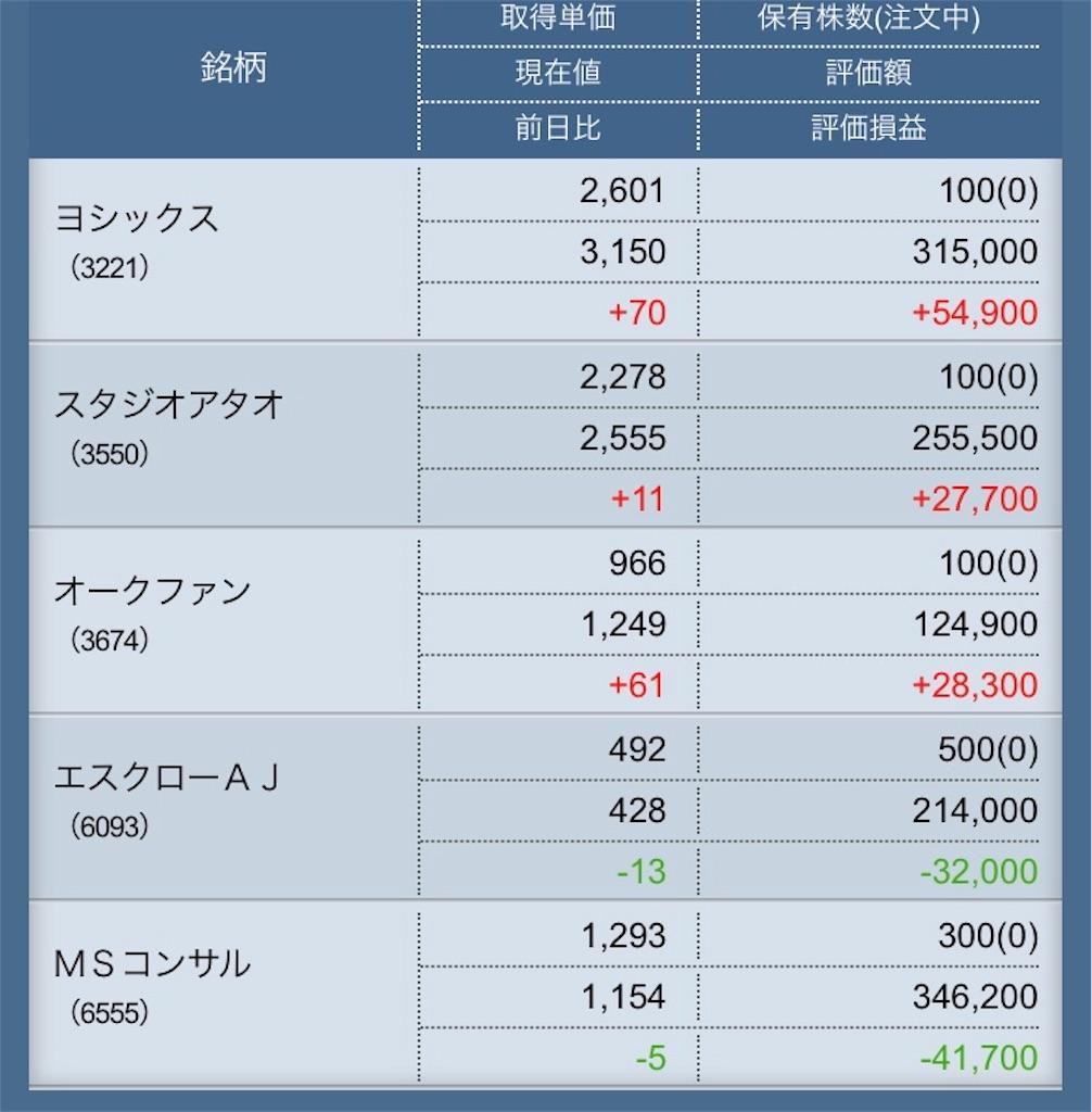 f:id:masaakiogawa0512:20181121230556j:image