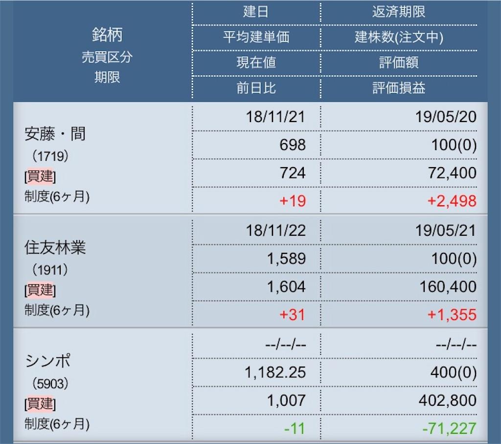 f:id:masaakiogawa0512:20181122234434j:image