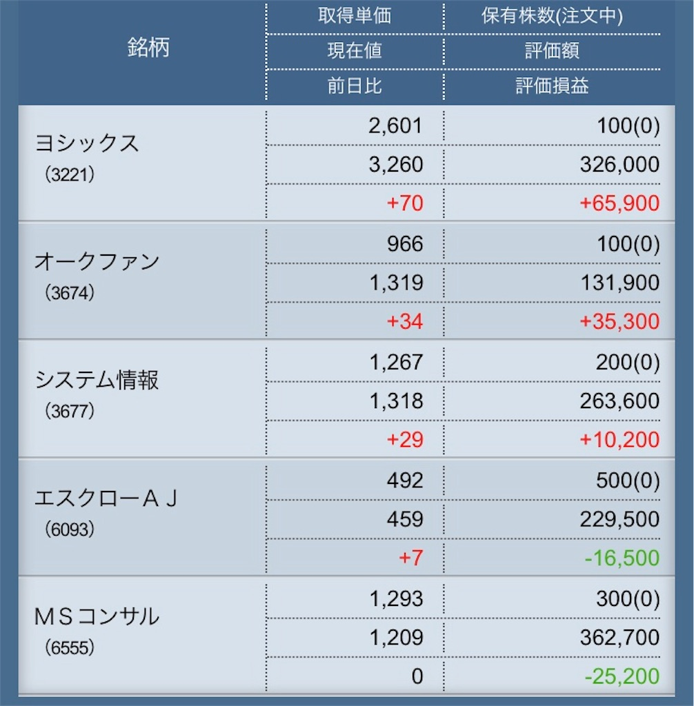 f:id:masaakiogawa0512:20181127212154j:image