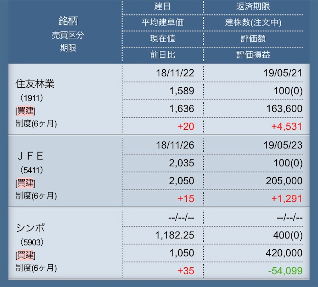 f:id:masaakiogawa0512:20181127212204j:image