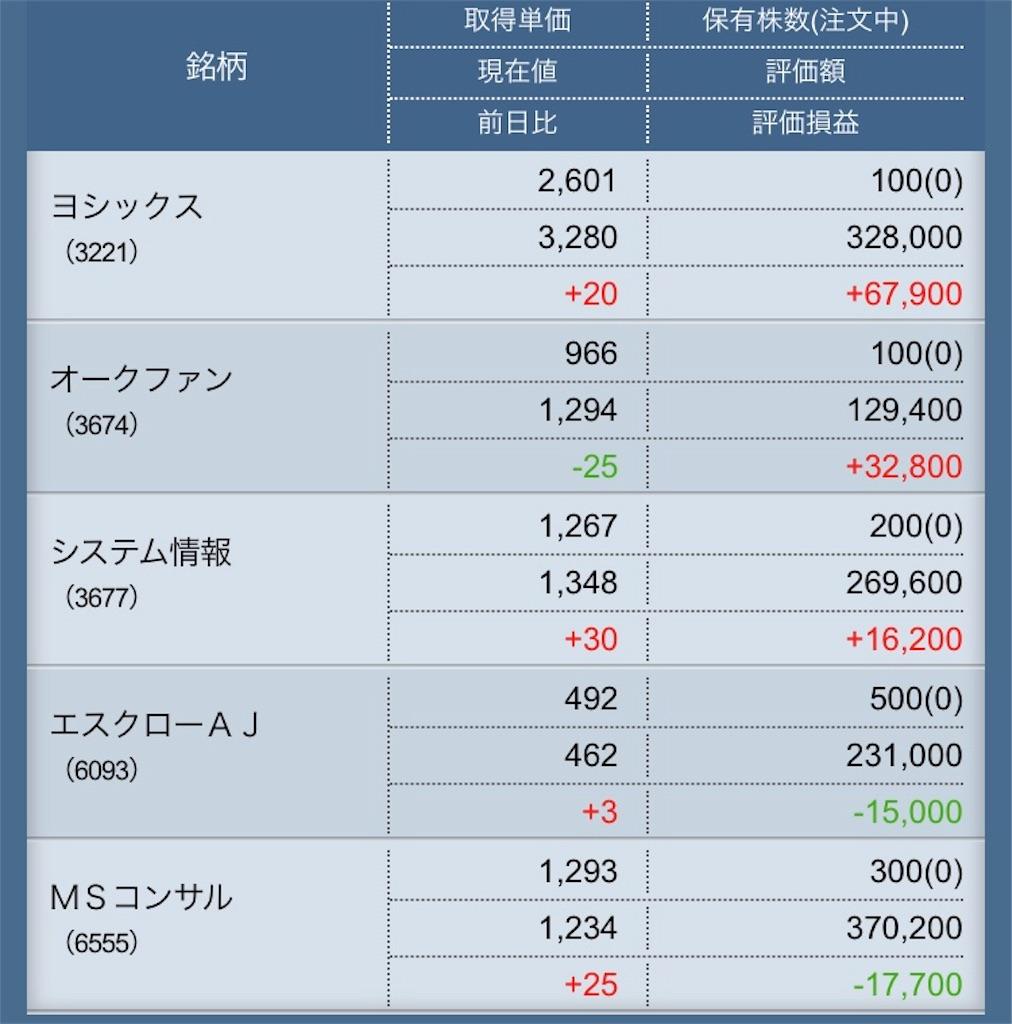 f:id:masaakiogawa0512:20181128225121j:image