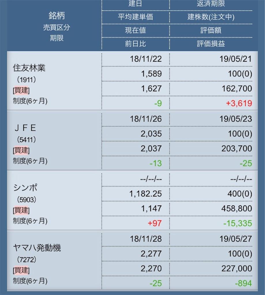 f:id:masaakiogawa0512:20181128225135j:image