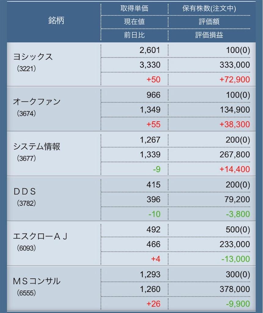 f:id:masaakiogawa0512:20181129191039j:image