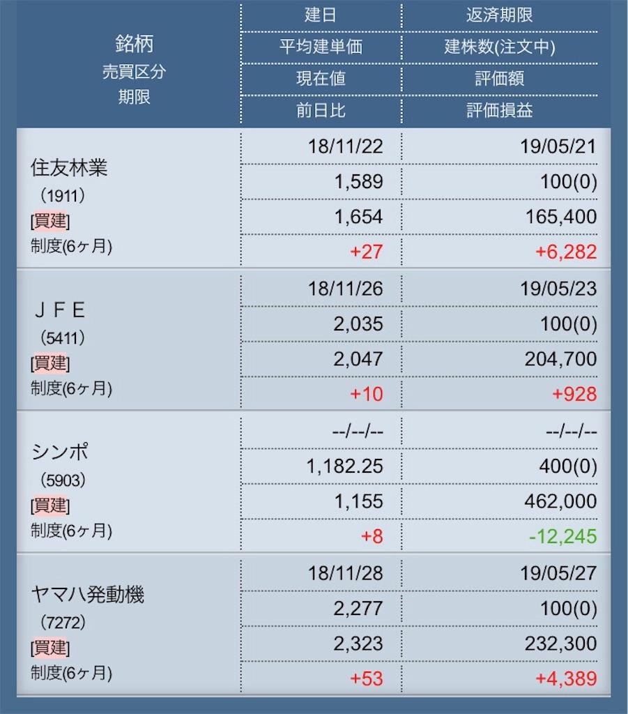 f:id:masaakiogawa0512:20181129191049j:image