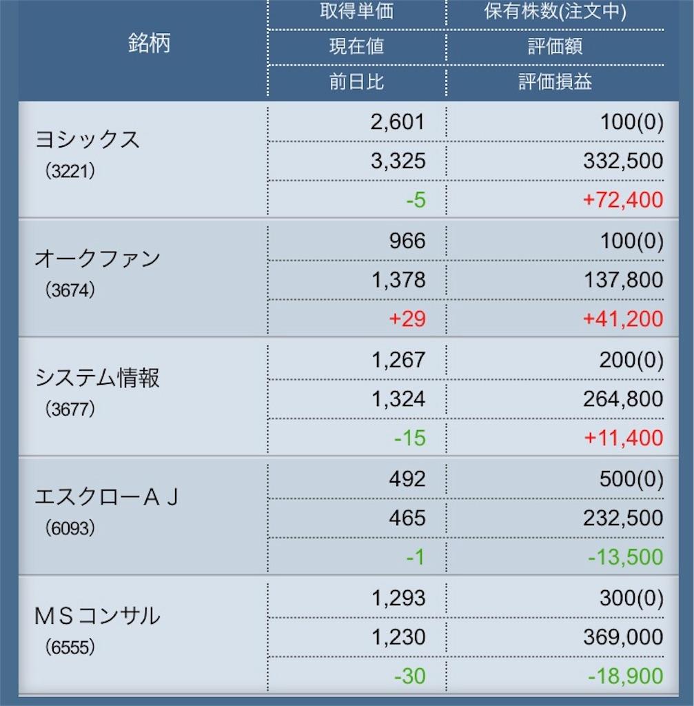 f:id:masaakiogawa0512:20181130233022j:image