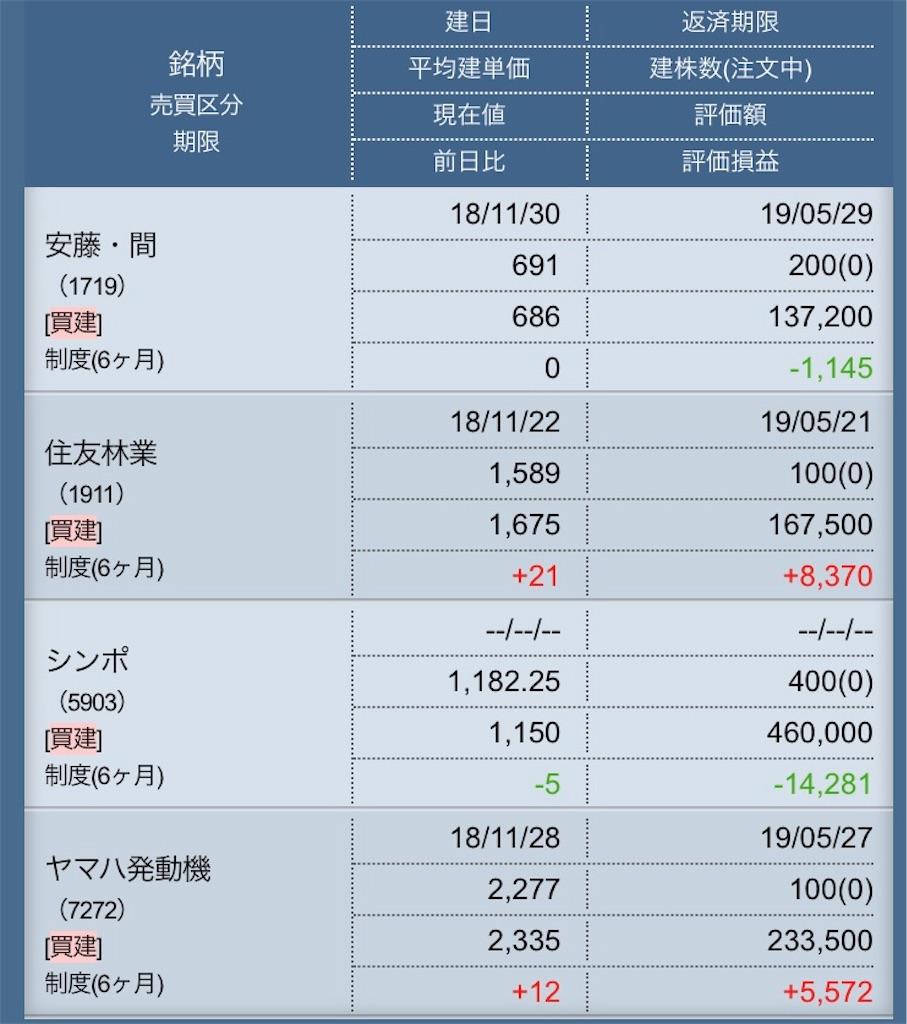 f:id:masaakiogawa0512:20181130233032j:image
