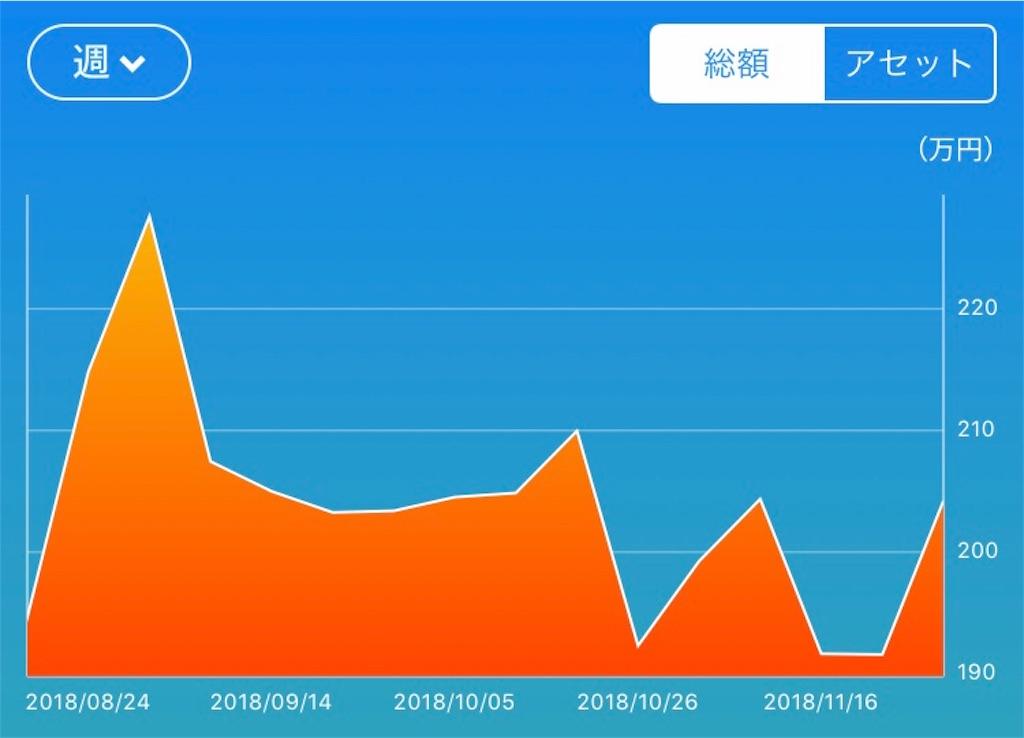 f:id:masaakiogawa0512:20181202224022j:image