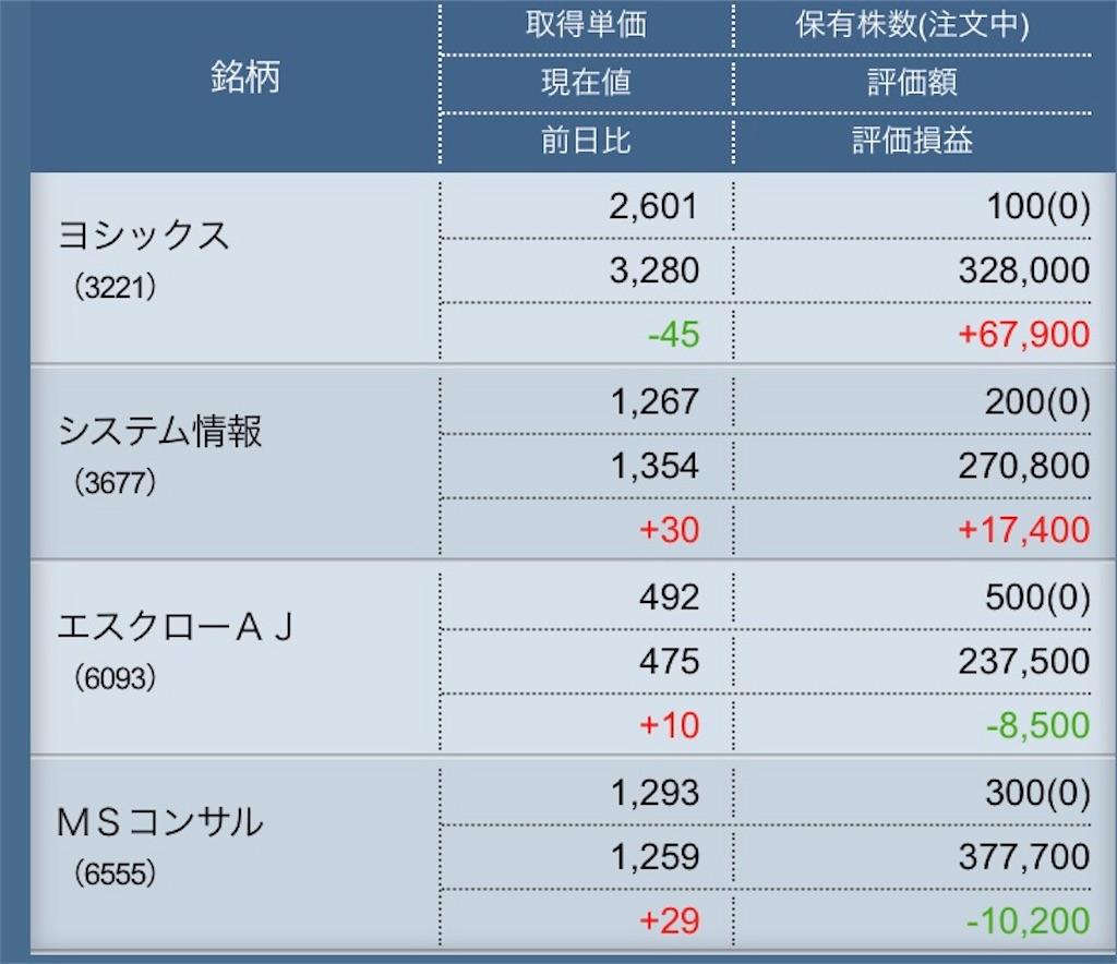 f:id:masaakiogawa0512:20181203173045j:image