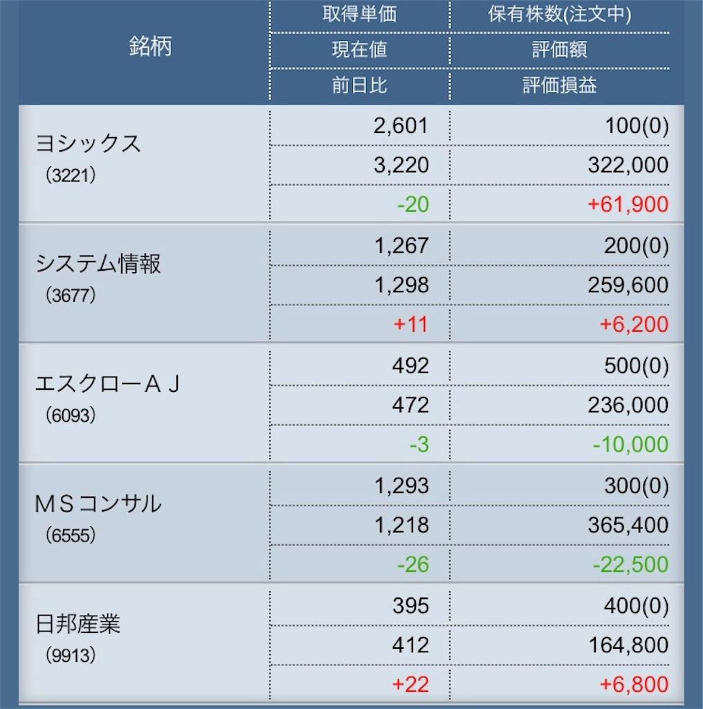 f:id:masaakiogawa0512:20181205225813j:image
