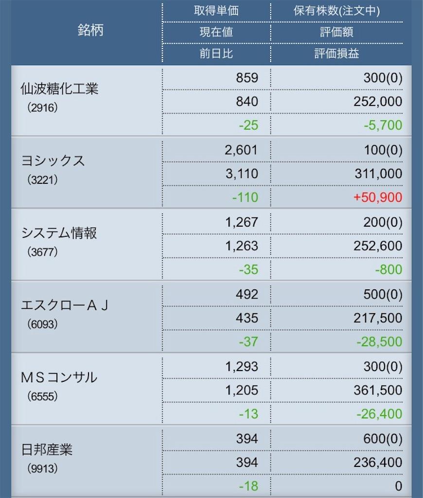 f:id:masaakiogawa0512:20181206222712j:image