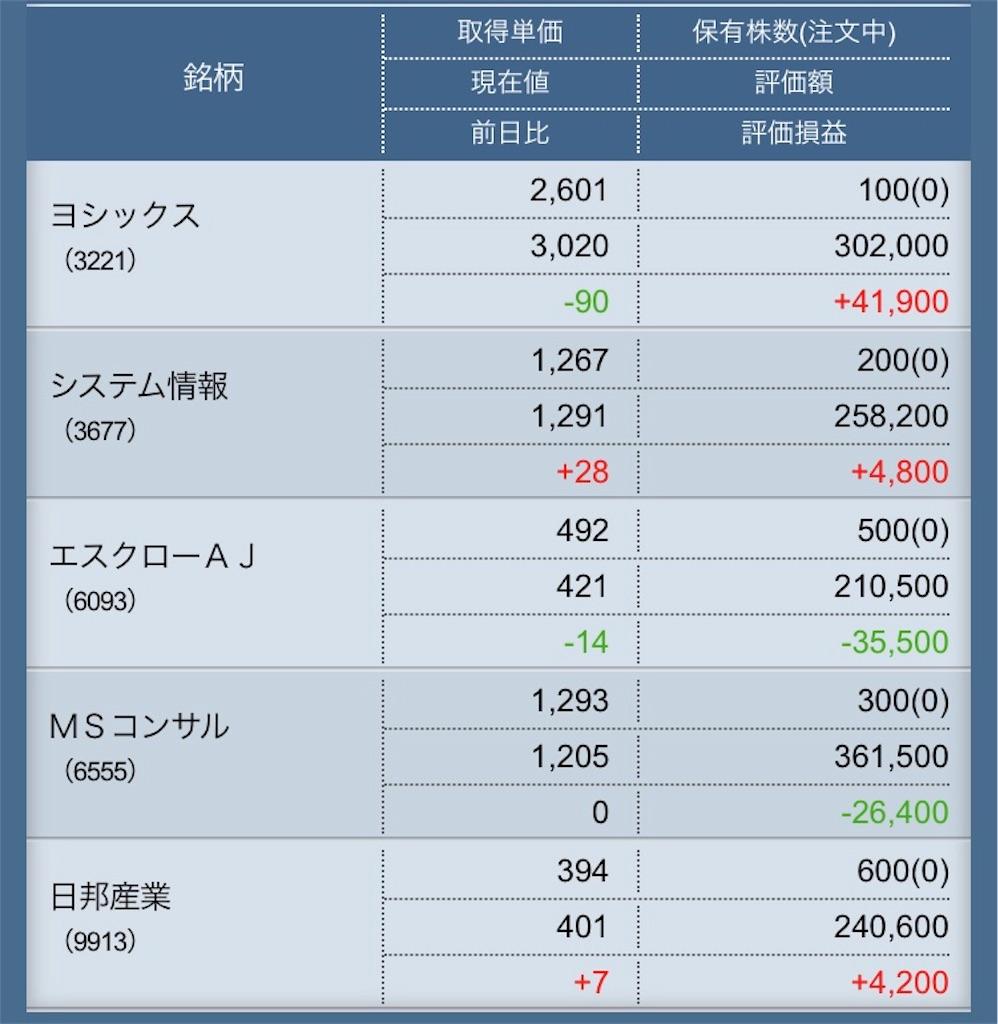f:id:masaakiogawa0512:20181207232308j:image
