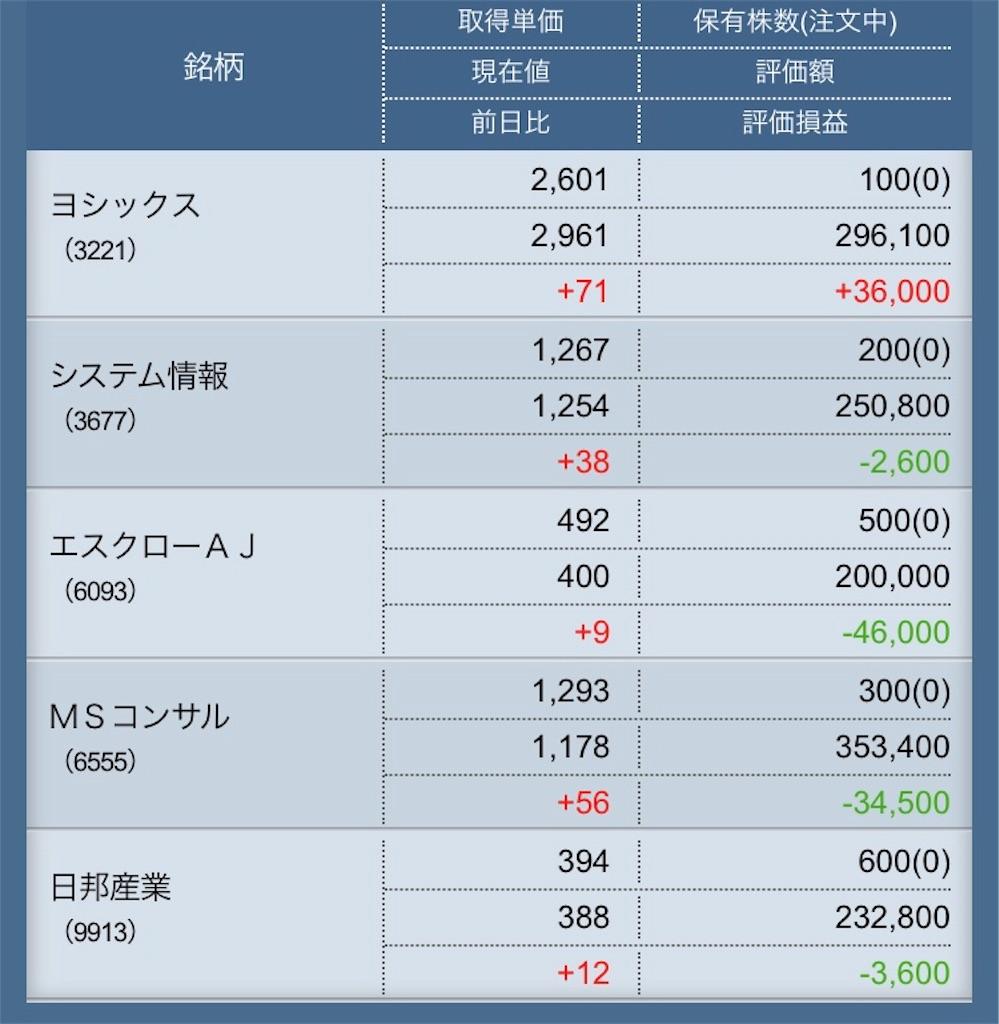 f:id:masaakiogawa0512:20181212214457j:image