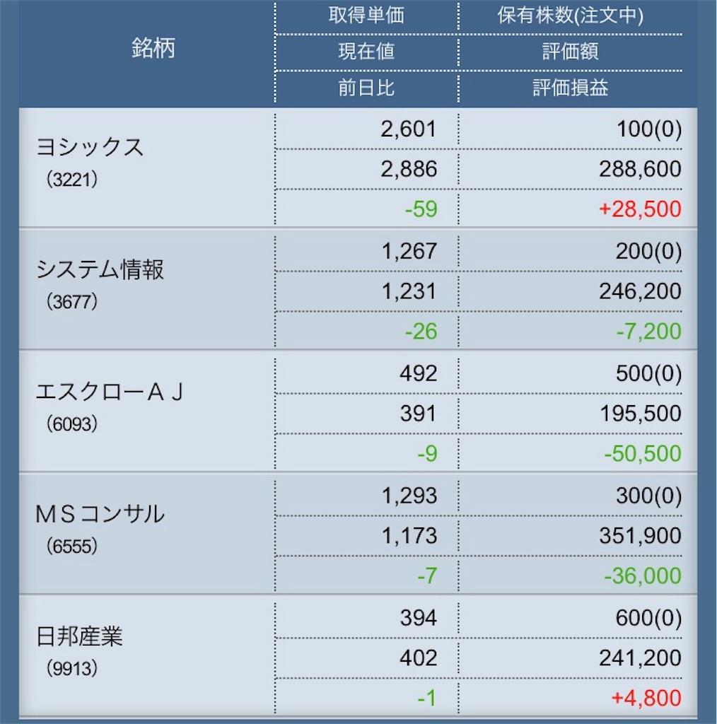 f:id:masaakiogawa0512:20181214225731j:image