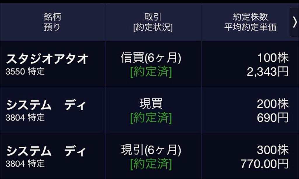 f:id:masaakiogawa0512:20181217225225j:image