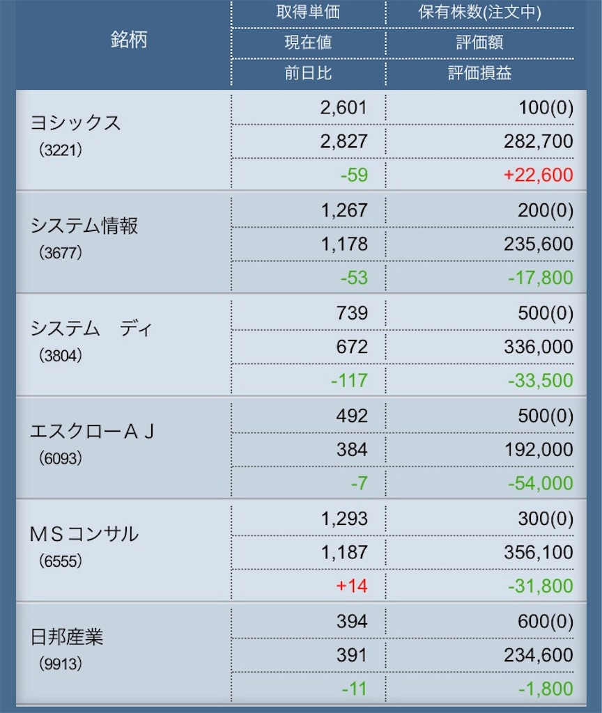 f:id:masaakiogawa0512:20181217225239j:image
