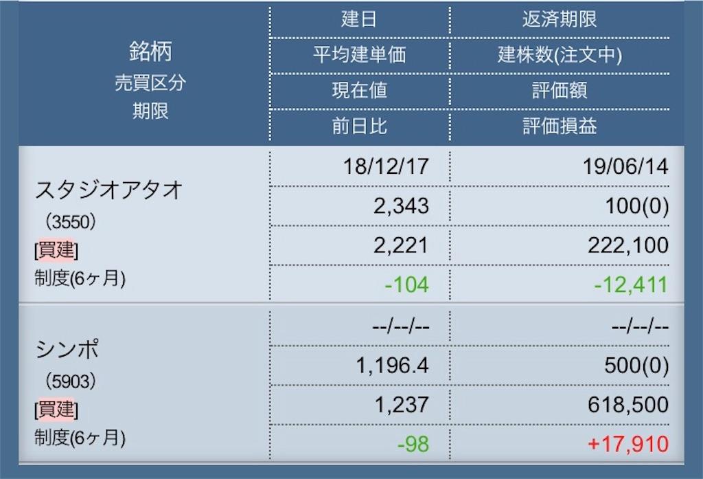 f:id:masaakiogawa0512:20181218210603j:image