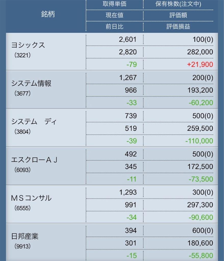 f:id:masaakiogawa0512:20181228235106j:image