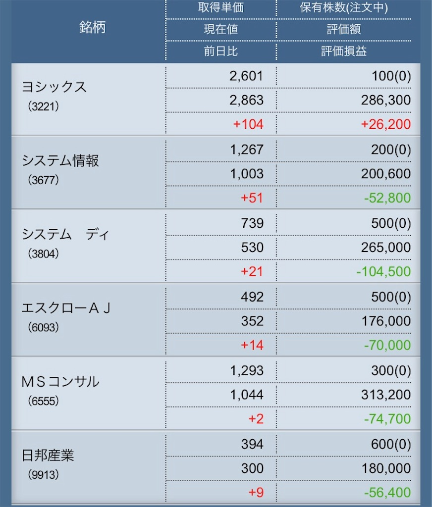 f:id:masaakiogawa0512:20190107232242j:image
