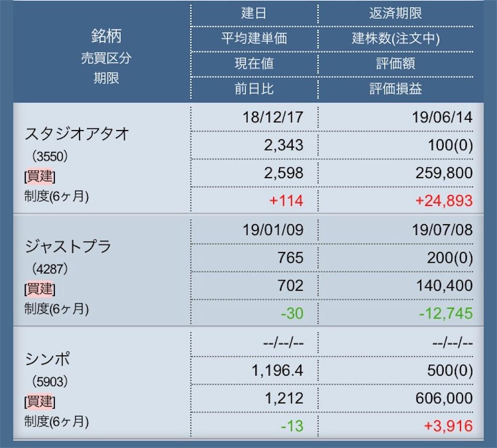 f:id:masaakiogawa0512:20190109231240j:image