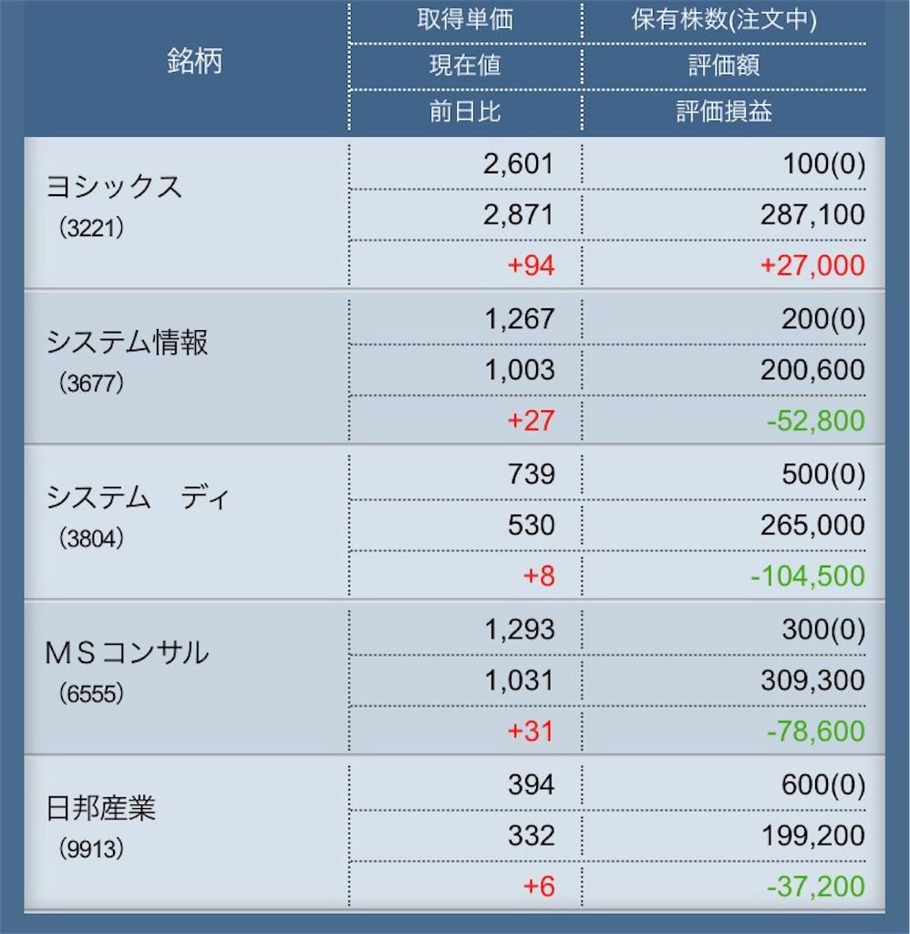 f:id:masaakiogawa0512:20190115210222j:image