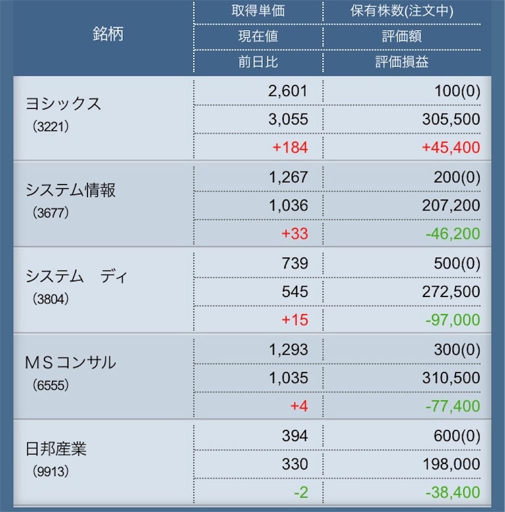f:id:masaakiogawa0512:20190116194032j:image