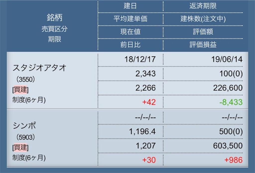 f:id:masaakiogawa0512:20190116194042j:image