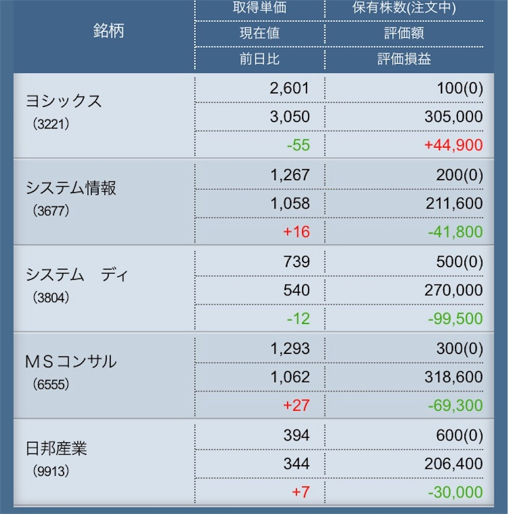 f:id:masaakiogawa0512:20190118234201j:image