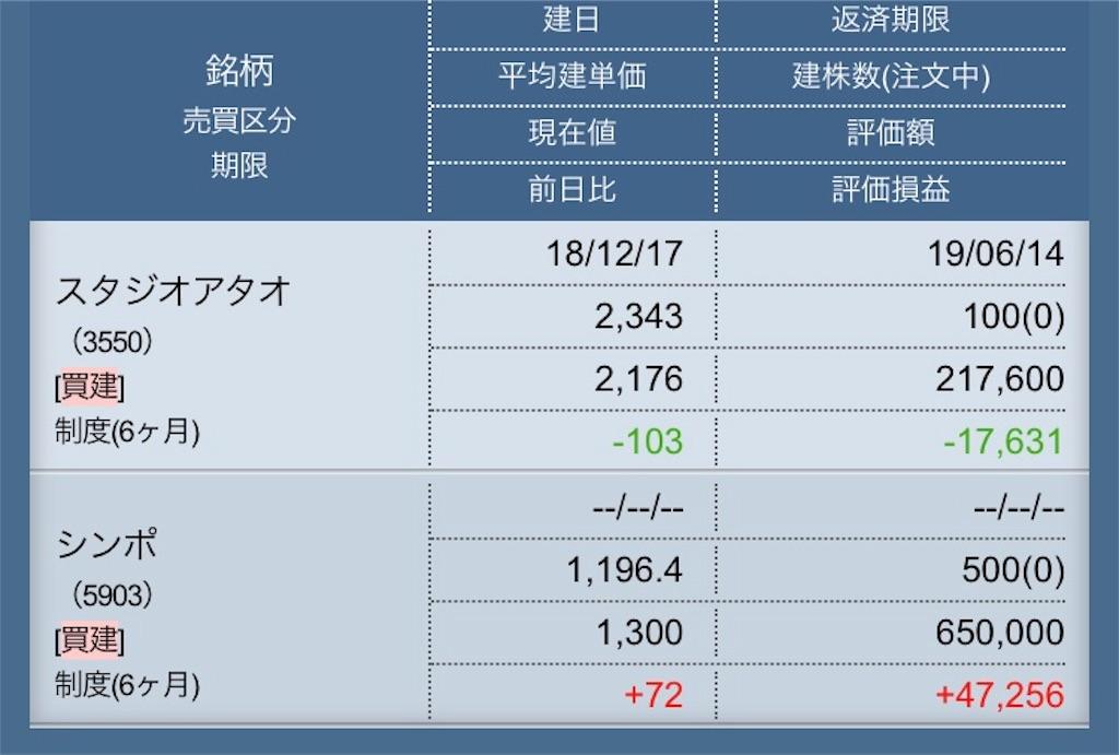 f:id:masaakiogawa0512:20190121224245j:image