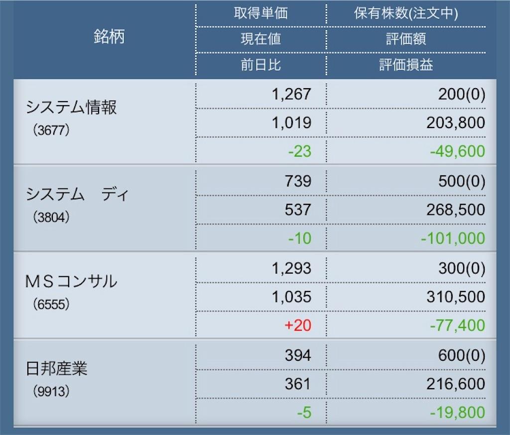 f:id:masaakiogawa0512:20190123223923j:image